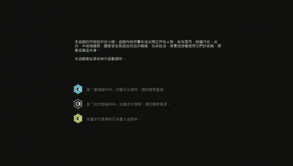 《看门狗》中文游戏截图
