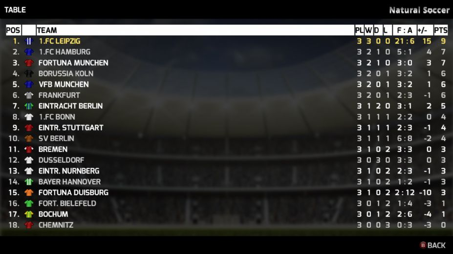 《自然足球》游戲截圖