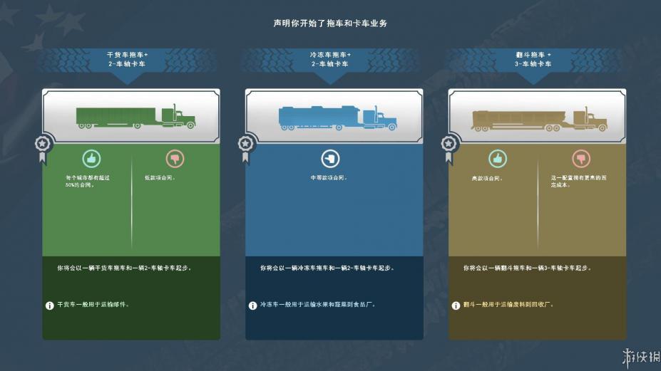 《物流之路:美国》中文截图