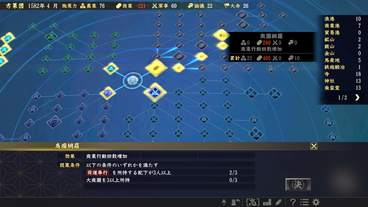 信长之野望:15大志威力加强版/Nobunagas Ambition: Taishi PK/赠历代1~14,战国立志等16部合集 新版v1.07插图1