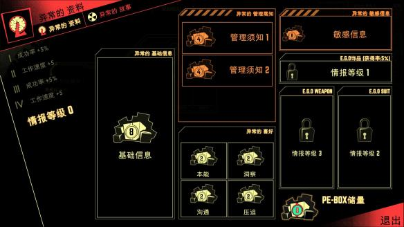 《脑叶公司:怪物管理模拟》中文截图